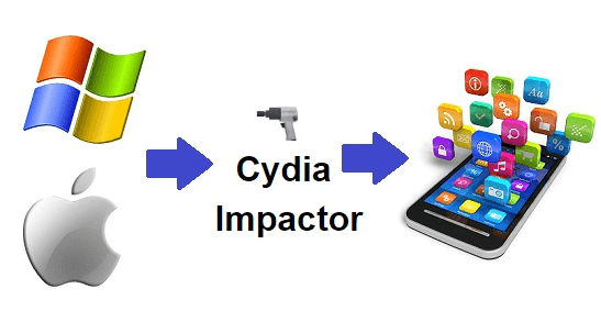 Cydia Impactor Linux - Get Basic Idea (3)