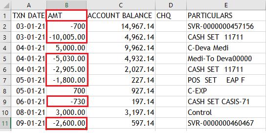 CSV Format file