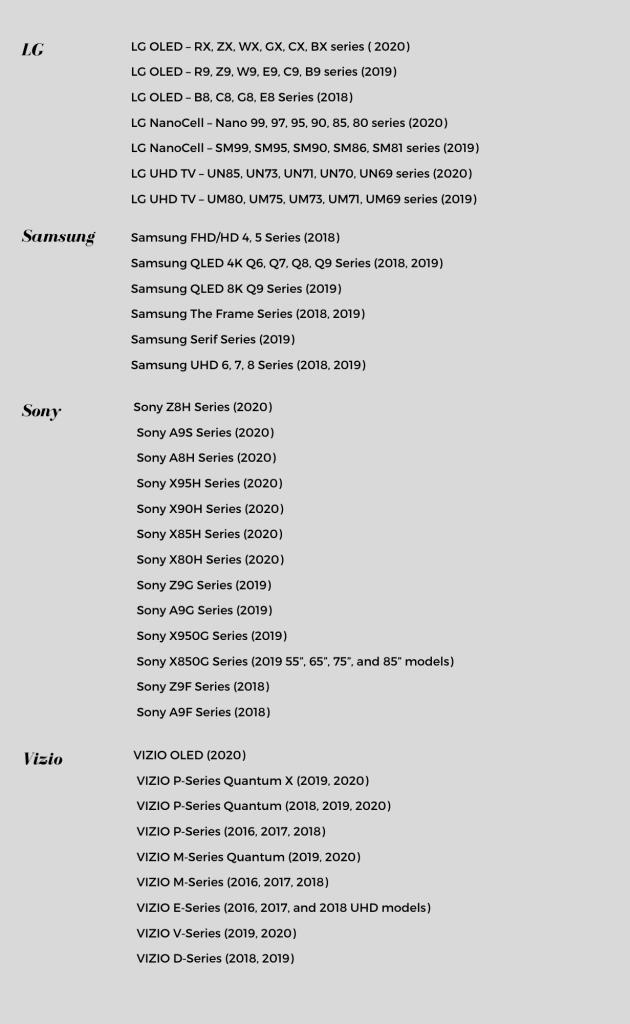 List of compatible TVs - Apple Fitness+