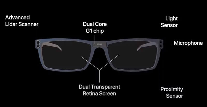Features of Apple Glass