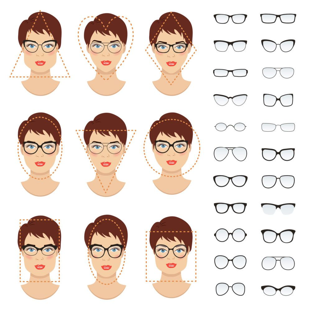 Girls fashion glasses face types.