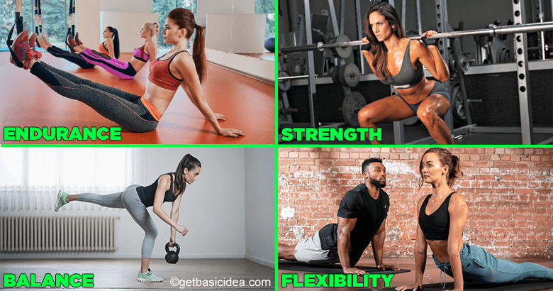 4 main types of exercise